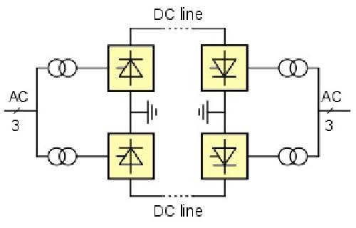 فایل ورد(Word) پروژه بررسی انتقال انرژی به وسیله خطوط HVDC و سیستم های قدرت آن