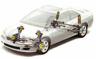 دانلود فایل ورد Word پروژه بررسی و آشنایی با انواع فنربندی و سیستم تعلیق خودرو