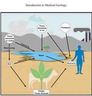 مقدمه ای بر زمین شناسی پزشکی