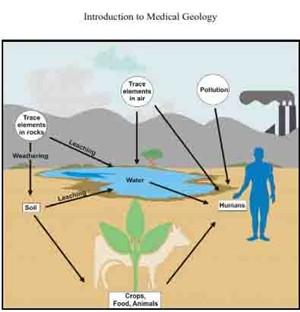 مقدمه ای بر زمین شناسی پزشکی Introduction to Medical Geology