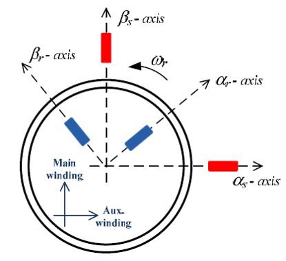 تجزیه و تحلیل موتور القایی دو فاز با استفاده از مدل دینامیکی