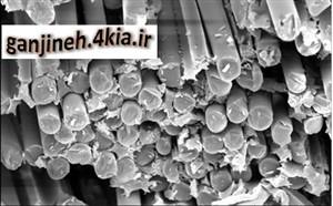 تحقیق در مورد کامپوزیت های زمینه فلزی