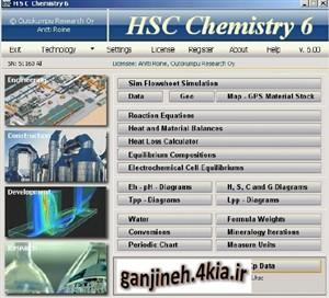 جزوه آموزشی نرم افزار تحلیل ترمودینامیکی HSC- مهندسی مواد