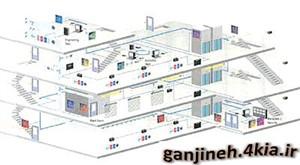 تحقیق در مورد ساختمان و اجزای آن- مهندسی عمران