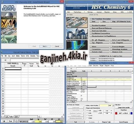 نرم افزار تحلیل ترمودینامیکی HSC Chemistry نسخه 6