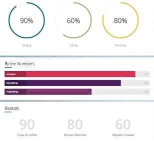 خرید و دانلود ماژول نمایش درصد پیشرفت پروژه برای جوملا 3