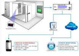 سیستم کنترل سردخانه