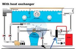 طراحی تاسیسات برقی استخر