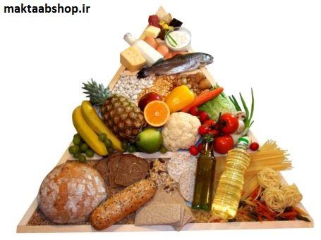 دانلود پاورپوینت تغذیه و بهداشت مواد غذایی