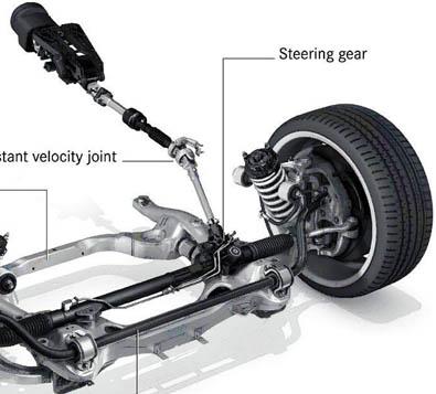 پروژه سیستم فرمان  خودرو