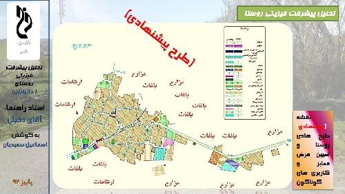 پروژه پاور پوینت روستای دانباران در شهرستان سراب