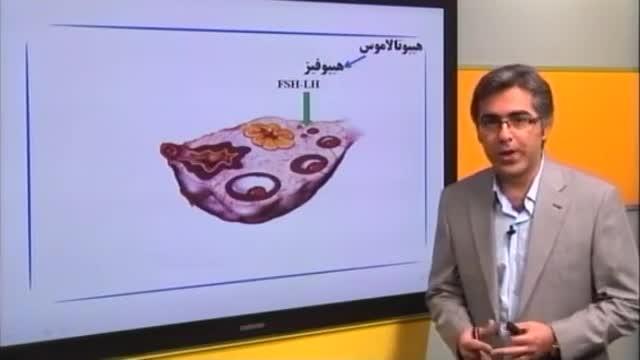 آموزش کامل زیست دهم توسط مولف کتاب استاد علی کرامت