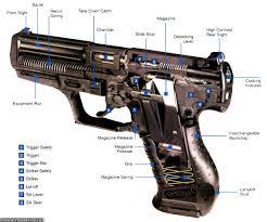 اپلیکیشن اسلحه شناسی جامع