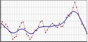 ام فایل برازش منحنی به روش حداقل مربعات
