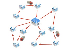 ارائه مدل استوار برای مسأله مسیریابی موجودی