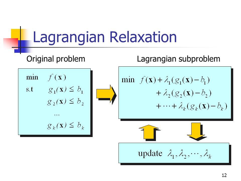 حل مسأله حمل و نقل (Transportation problem) با استفاده از روش آزادسازی لاگرانژ (Lagrangian relaxation) در نرم افزار GAMS