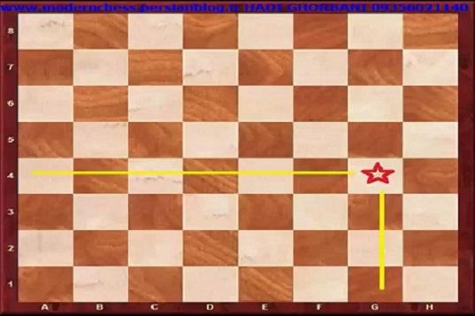 مجموعه قوانین شطرنج