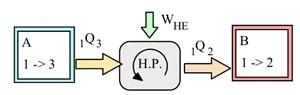 حل المسایل کتاب ترمودینامیک ون وایلن فصول 2 تا 16 (بصورت کامل)  فایل pdf و رنگی بسیار با کیفیت