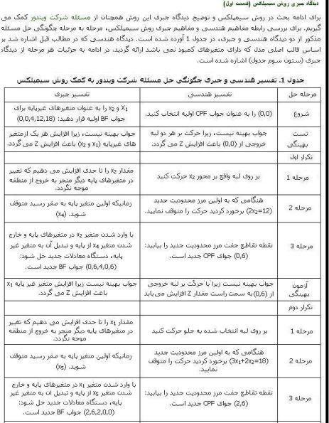 آموزش بهینه سازی به روش سیمپلکس به زبان فارسی به همراه کد متلب این روش