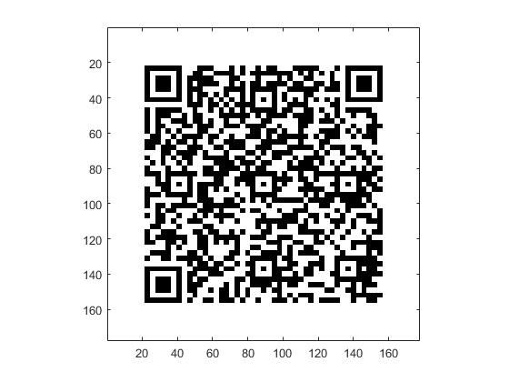 پروژه ایجاد یک QR code در سایزها و پارامترهای دلخواه با استفاده از کدنویسی در MATLAB