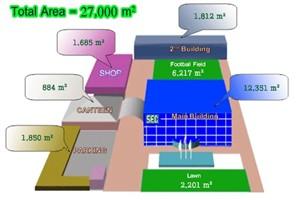 پروژه طرح ریزی واحد های صنعتی کار خانه بخاری