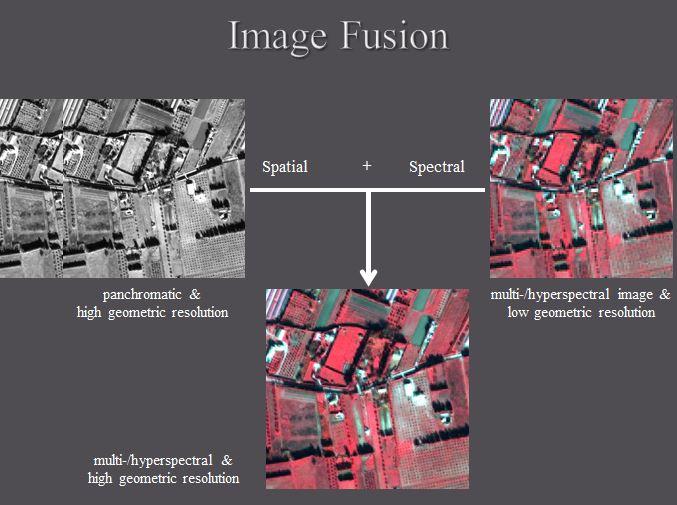 دانلود پاورپوینت تلفیق تصاویر(Image Fusion)