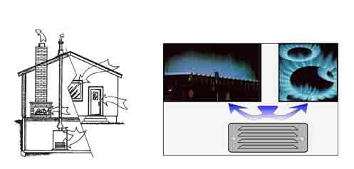 دانلود پاورپوینت فضاي نصب و تخليه محصولات احتراق(لوازم گازسوز)