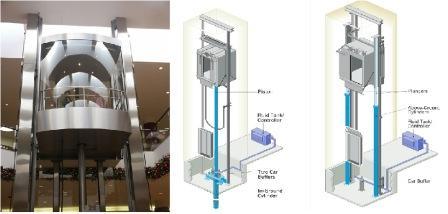 دانلود پاورپوینت آشنایی با آسانسورهای هیدرولیکی
