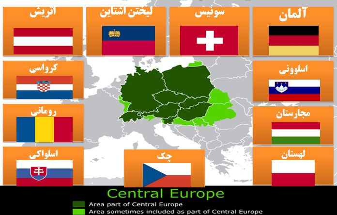 دانلود پاورپوینت آشنایی با اروپای مرکزی