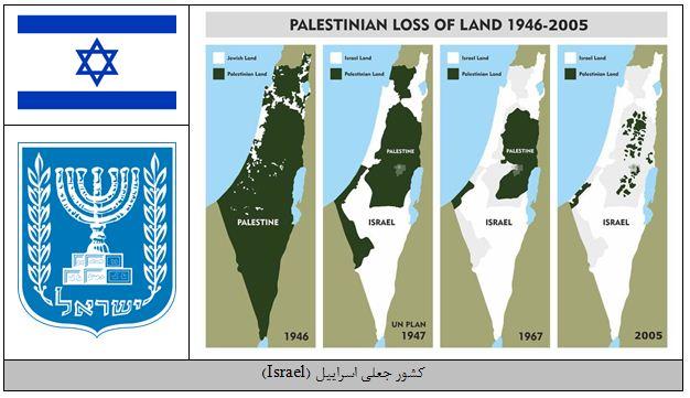 دانلود پاورپوینت آشنایی با کشور اسرائیل