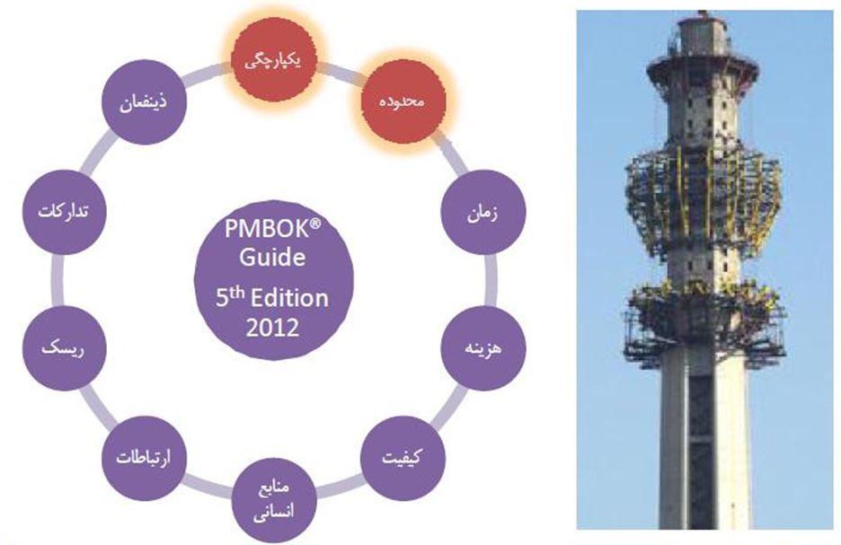 دانلود پاورپوینت مدیریت پروژه در برج میلاد تهران