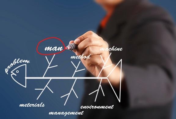 دانلود پاورپوینت تجزيه و تحليل علل ريشه اي حوادث(Root Cause Analysis)