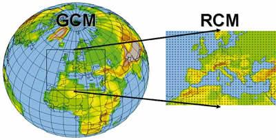 دانلود پروژه سمینار با موضوع مدل اقلیمی منطقهای RegCM