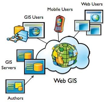 دانلود پروژه سمینار با موضوع آشنایی با WebGIS