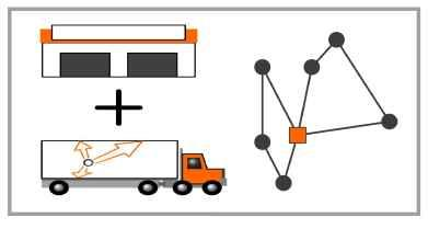 دانلود پروژه سمینار با موضع ارائه الگوریتم ترکیبی فرا ابتکاری برای حل مساله مکانیابی- مسیریابی وسیله نقلیه ظرفیت دار