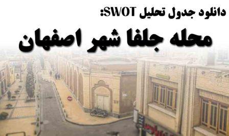 دانلود جدول تحلیل SWOT محله جلفا شهر اصفهان