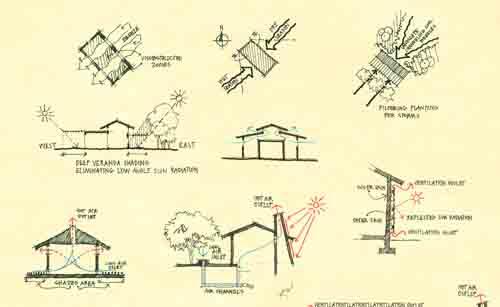دانلود پاورپوینت اقلیم و ساختمان