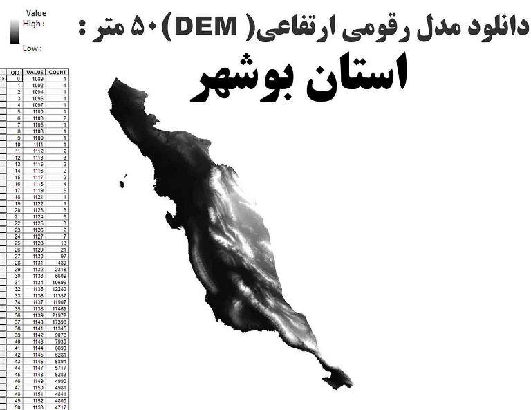 دانلود شیپ فایل GIS مدل رقومی ارتقاعی(DEM) با دقت 50 متر استان بوشهر