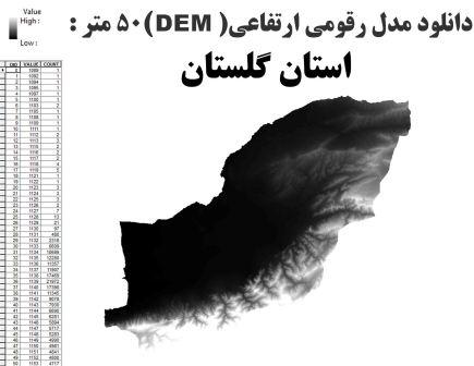 دانلود شیپ فایل GIS مدل رقومی ارتقاعی(DEM) با دقت 50 متر استان گلستان