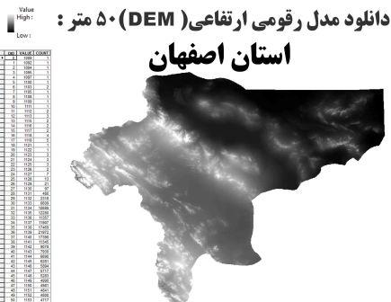 دانلود شیپ فایل GIS مدل رقومی ارتقاعی(DEM) با دقت 50 متر استان اصفهان