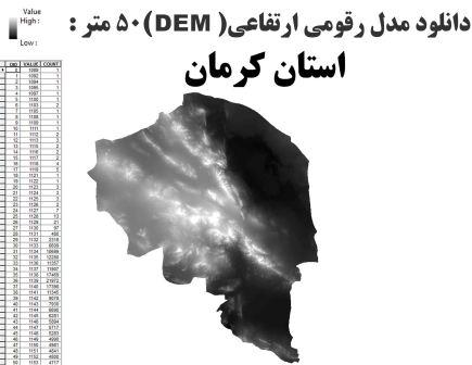 دانلود شیپ فایل GIS مدل رقومی ارتقاعی(DEM) با دقت 50 متر استان کرمان
