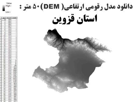 دانلود شیپ فایل GIS مدل رقومی ارتقاعی(DEM) با دقت 50 متر استان قزوین