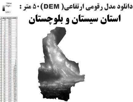 دانلود شیپ فایل GIS مدل رقومی ارتقاعی(DEM) با دقت 50 متر استان سیستان و بلوچستان