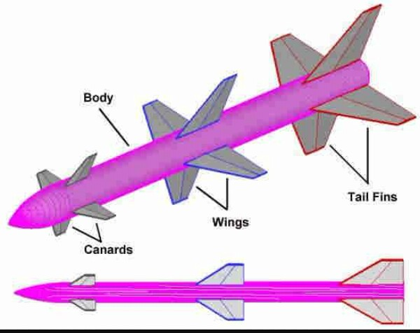 کنترل و هدایت موشک به کمک پردازش تصویر در نرم افزار متلب