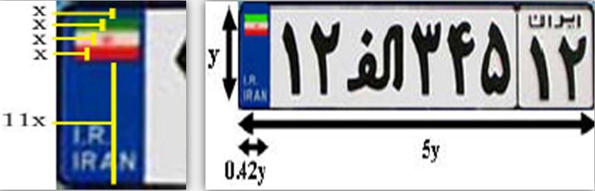 پاور پوینت سامانه تشخیص پلاک خودرو (به کمک پردازش تصویر و شبکه عصبی)