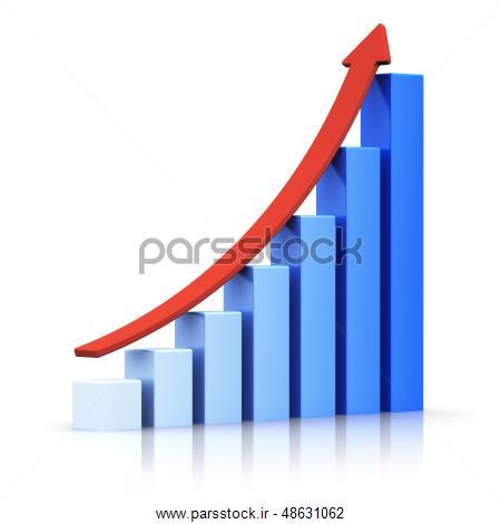 پکیج نرم افزار های افزایش بازدید سایت و وبلاگ