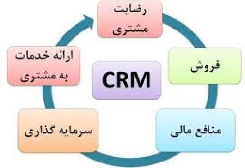 اصول ارتباط با مشتری