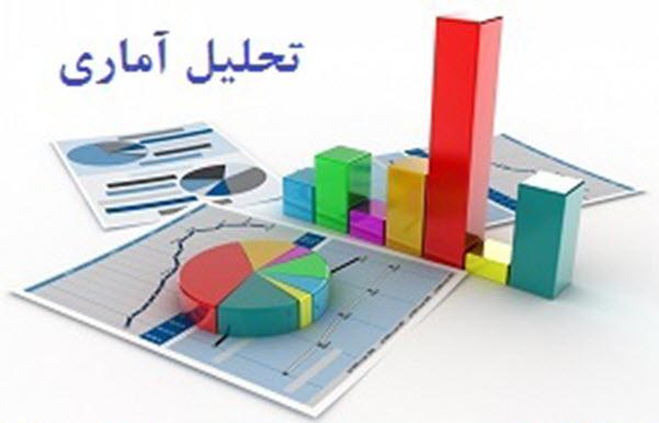 پارامترهای آماری (زبان انگلیسی)