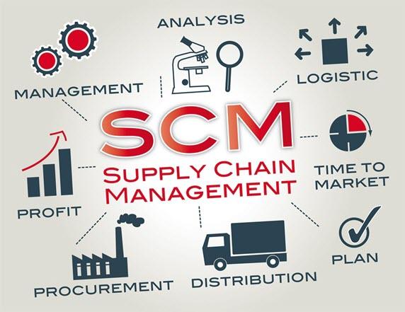 جنبه های پیاده سازی SCM (زبان انگلیسی)