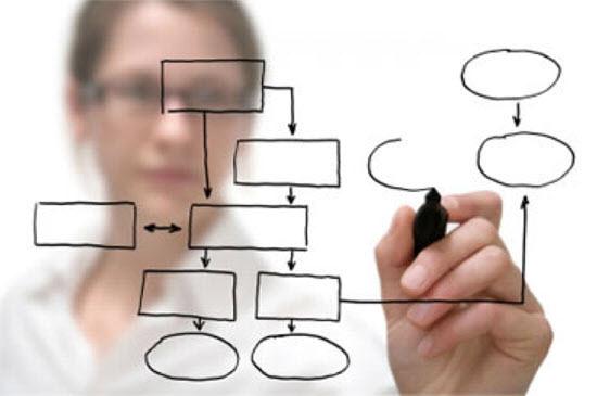 طراحی سیستم کار (زبان انگلیسی)
